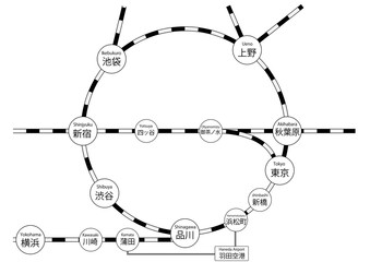Route map Tokyo