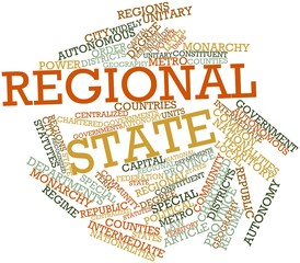 Word cloud for Regional state