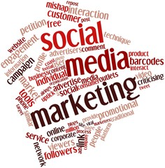 Word cloud for Social media marketing