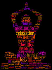 Wordcloud with conceptual yoga step search related words
