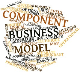 Word cloud for Component business model