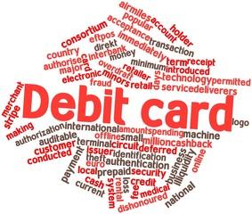Word cloud for Debit card