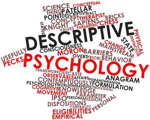 Word cloud for Descriptive psychology