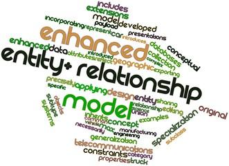 Word cloud for Enhanced entity-relationship model