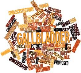 Word cloud for Gallbladder