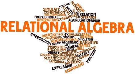 Word cloud for Relational algebra