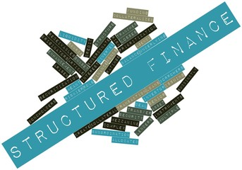 Word cloud for Structured finance