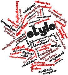 Word cloud for Style