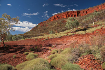 Panorama Australien