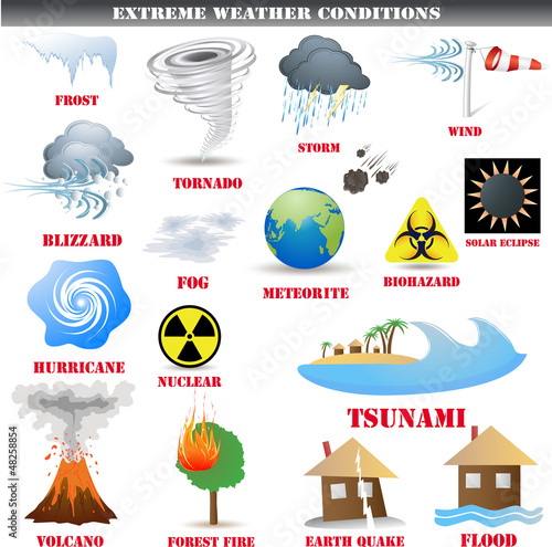 Natural Disaster Vocabulary In Spanish
