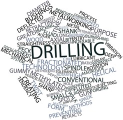 Word cloud for Drilling