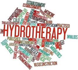 Word cloud for Hydrotherapy