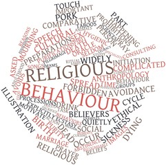Word cloud for Religious behaviour