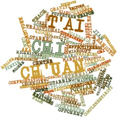 Word cloud for T'ai chi ch'uan
