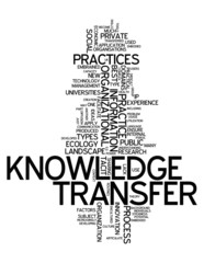 "Word Cloud ""Knowledge Transfer"""