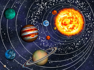 Wall Mural - 3D Solar System: 9 planets in their orbits