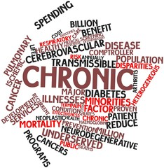 Word cloud for Chronic