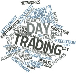 Word cloud for Day trading