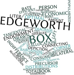 Word cloud for Edgeworth box