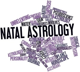 Word cloud for Natal astrology