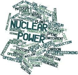 Word cloud for Nuclear power