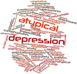 Word cloud for Atypical depression
