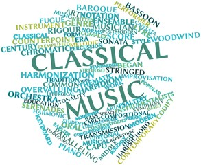 Word cloud for Classical music