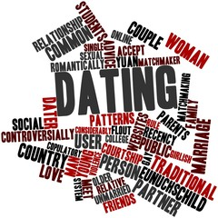 Word cloud for Dating