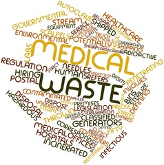 Word cloud for Medical waste