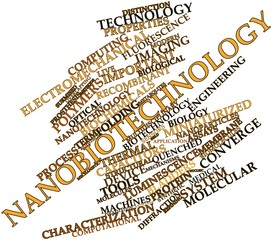 Word cloud for Nanobiotechnology