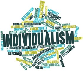 Word cloud for Individualism