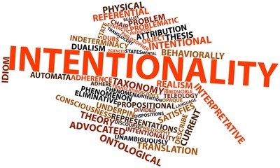 Word cloud for Intentionality