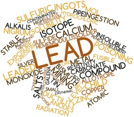 Word cloud for Lead