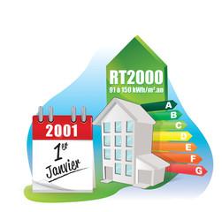 Immeuble RT2000