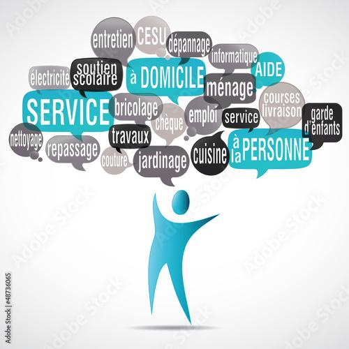 Nuage de mots bulles silhouette service la personne for Salon service a la personne