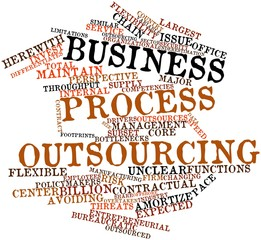 Word cloud for Business process outsourcing