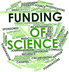 Word cloud for Funding of science