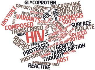 Word cloud for HIV