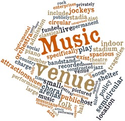Word cloud for Music venue