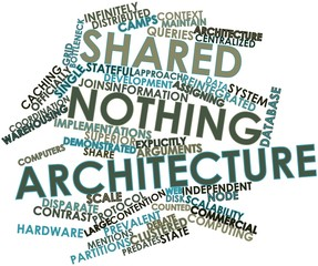 Word cloud for Shared nothing architecture