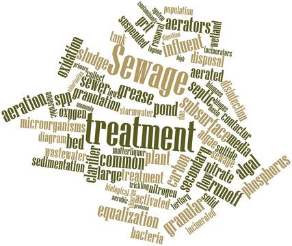 Word cloud for Sewage treatment