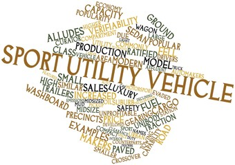 Word cloud for Sport utility vehicle