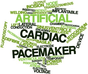 Word cloud for Artificial cardiac pacemaker