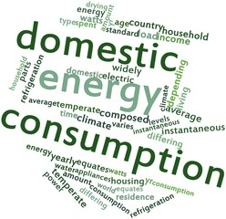 Word cloud for Domestic energy consumption