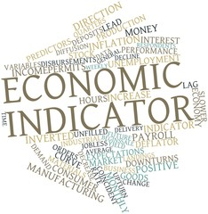 Word cloud for Economic indicator