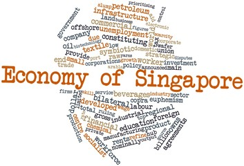 Word cloud for Economy of Singapore