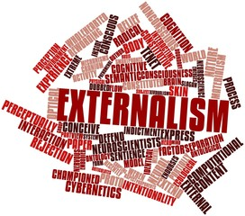 Word cloud for Externalism