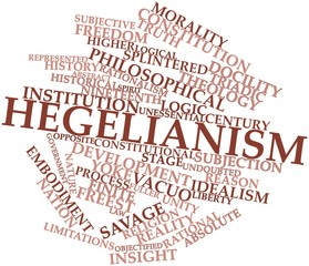 Word cloud for Hegelianism