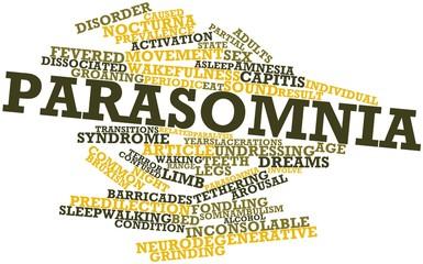 Word cloud for Parasomnia