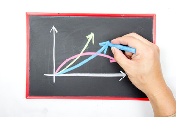 Growing up graph business concept